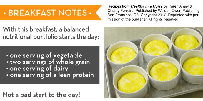 Breakfast Notes