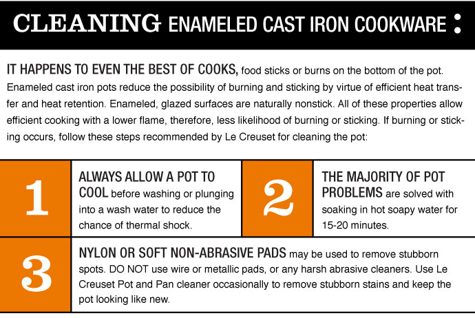 Cleaning Enameled Cast Iron Cookware