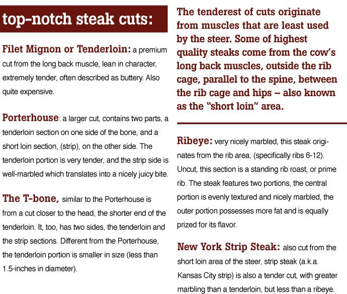 Top Notch Steaks