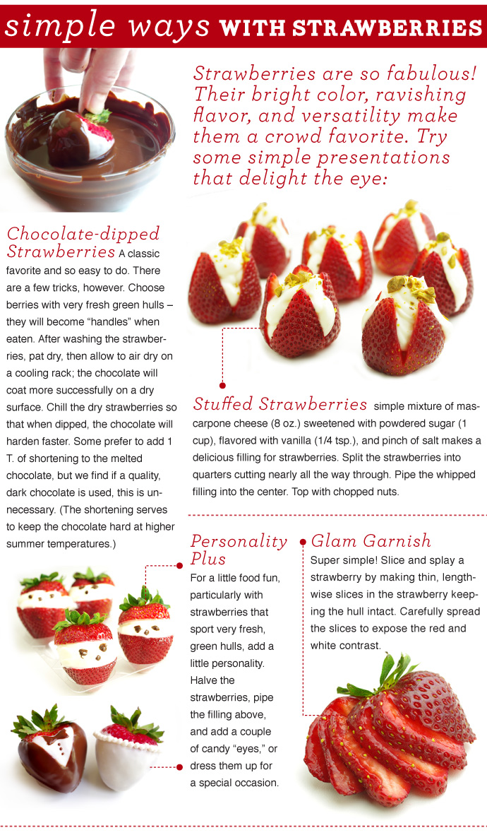 Simple Ways with Strawberries