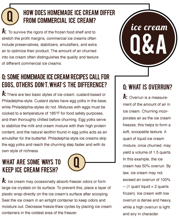 Ice Cream Q and A